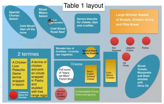 Large_Table_plan