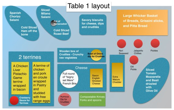 Large_Table_plan